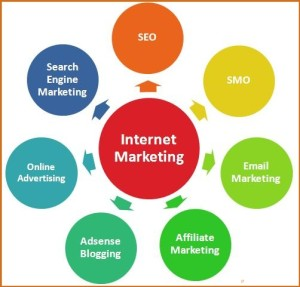 wpid-Internet_Marketing_12.jpg