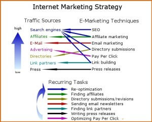 wpid-Internet_Marketing_19.jpg
