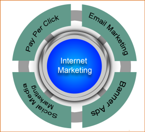 wpid-Internet_Marketing_20.png