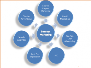 wpid-Internet_Marketing_51.png